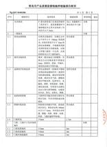 泰明门业检验报告(三)